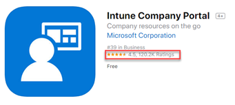 Microsoft Intune – Mobility, Management, & Security